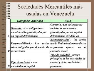Sociedades Mercantiles m s usadas en Venezuela
