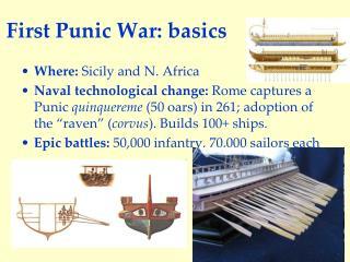 First Punic War: basics