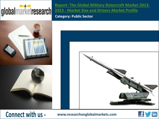 The Global Military Rotorcraft Market 2013-2023 | Research R