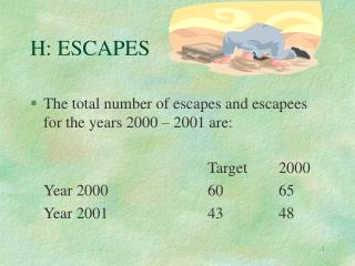 H: ESCAPES