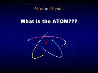 Atomic Physics   What is the ATOM