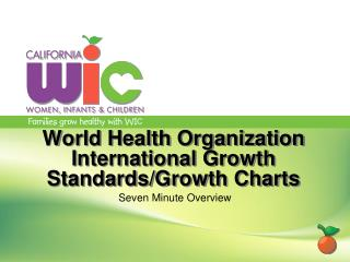 World Health Organization International Growth Standards