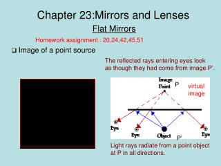 Chapter 23:Mirrors and Lenses