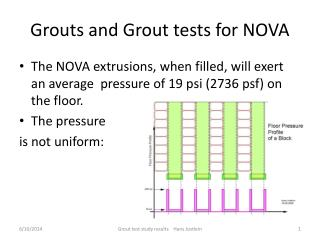 Grouts and Grout tests for NOVA