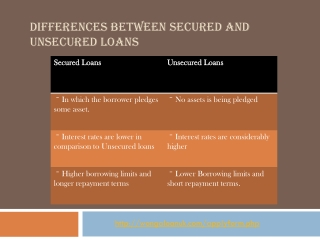 Differences between Secured and Unsecured Loans