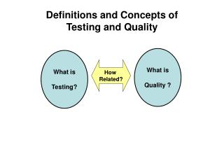 Definitions and Concepts of Testing and Quality