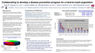 Collaborating to develop a disease prevention program for a hard-to-reach population  Amy B. Jessop, PhD, MPH1,5, Jerome