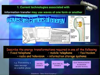 Describe the energy transformations required in one of the following:   fixed telephone    mobile telephone   fax