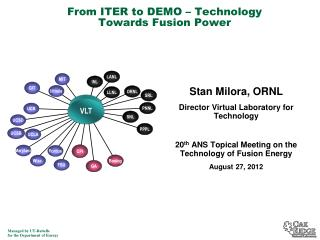 From ITER to DEMO   Technology  Towards Fusion Power