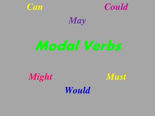 Can    Could May  Modal Verbs   Might    Must Would