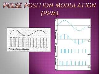 PULSE POSITION MODULATION ppm