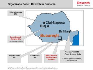 Organizatia Bosch Rexroth in Romania