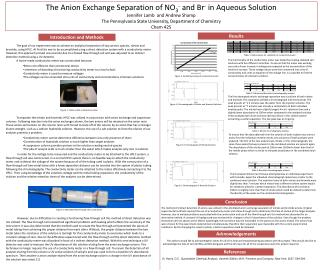 The Anion Exchange Separation of NO3- and Br- in Aqueous Solution Jennifer Lamb  and Andrew Shamp The Pennsylvania State