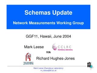 Schemas Update  Network Measurements Working Group