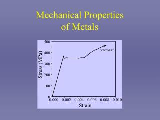 Mechanical Properties  of Metals