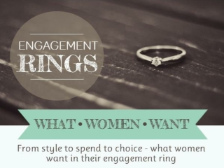 WHAT TO KNOW WHEN BUYING AN ENGAGEMENT RING