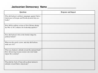 Jacksonian Democracy  Name _____________________