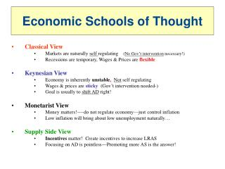 Economic Schools of Thought
