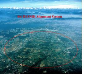 The RASNIK Alignment System
