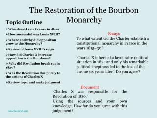 The Restoration of the Bourbon Monarchy