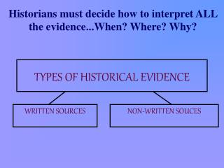 TYPES OF HISTORICAL EVIDENCE