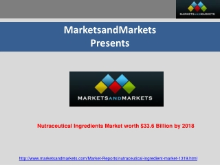 Nutraceutical Ingredient Market by Type
