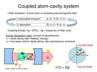Coupled atom-cavity system