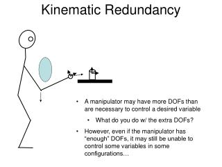 Kinematic Redundancy