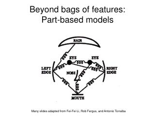 Beyond bags of features: Part-based models