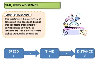 Maths for UPSC,SSC,IBPS: Time Speed