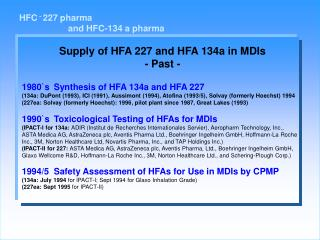 Supply of HFA 227 and HFA 134a in MDIs  - Past -