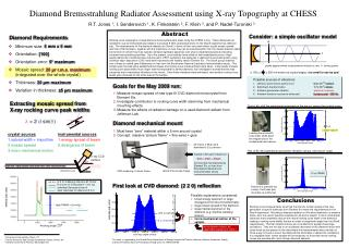 Diamond Bremsstrahlung Radiator Assessment using X-ray Topography at CHESS