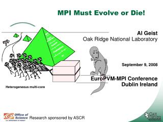 MPI Must Evolve or Die