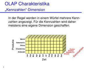 OLAP Charakteristika  Kennzahlen -Dimension