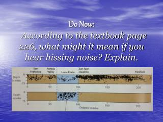 Do Now:  Did you read   According to the textbook reading last night, what might it mean if you hear hissing noise Expla