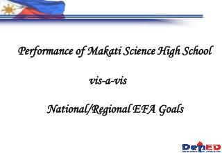 Performance of Makati Science High School   vis-a-vis        National