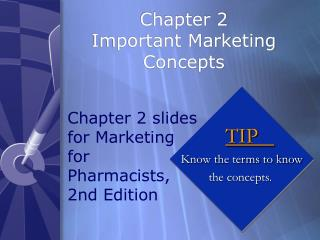 Chapter 2 Important Marketing Concepts