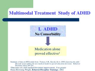 Multimodal Treatment  Study of ADHD