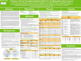 A Phase I Trial of Scutellaria Barbata BZL101 for Metastatic Breast Cancer  Perez A1, Shaw HS2, Fleming G3, Hershman D4,