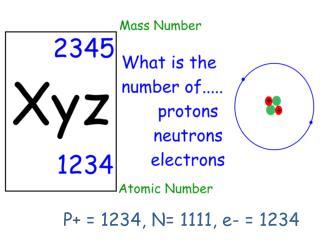 P  1234, N 1111, e-  1234