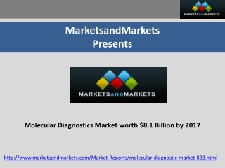 Molecular Diagnostics Market Forecasts 2017