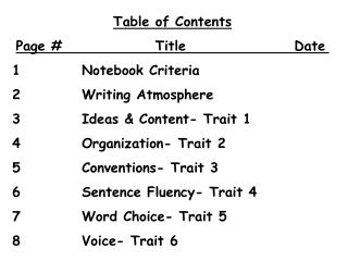 Table of Contents Page    Title    Date  1   Notebook Criteria 2   Writing Atmosphere 3   Ideas  Content- Trait 1 4   Or