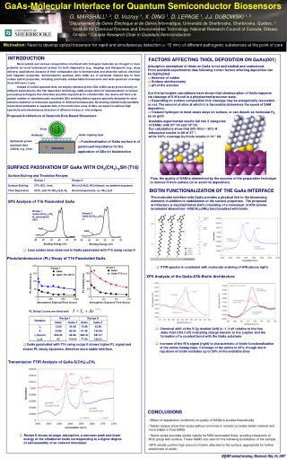 Transmission FTIR Analysis of GaAs-SCH215CH3