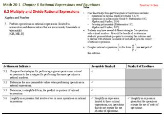 Math 20-1  Chapter 6 Rational Expressions and Equations