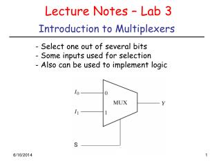 Introduction to Multiplexers