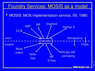 Foundry Services: MOSIS as a model