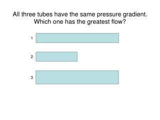 All three tubes have the same pressure gradient.   Which one has the greatest flow