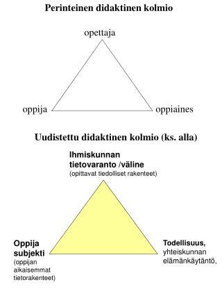 Perinteinen didaktinen kolmio