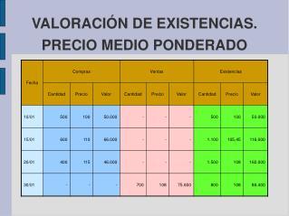 VALORACI N DE EXISTENCIAS. PRECIO MEDIO PONDERADO