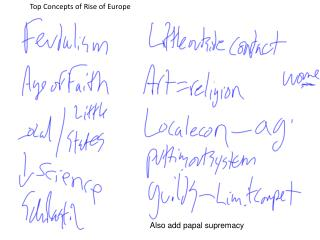 Top Concepts of Rise of Europe